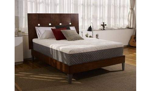 Best Rated Mattress Heavy People