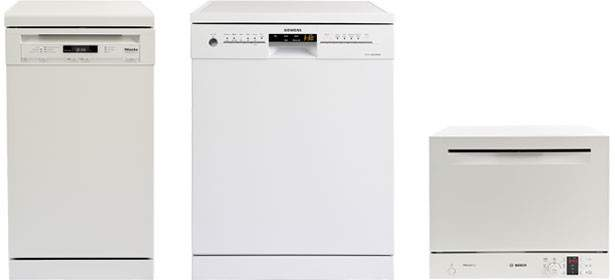 Buy Best Dishwasher Which