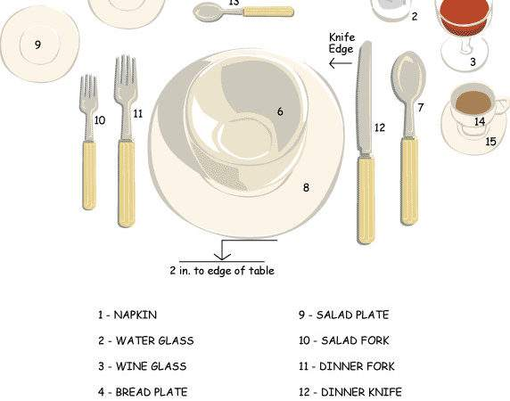 Entertainment Made Simple Table Setting Basics