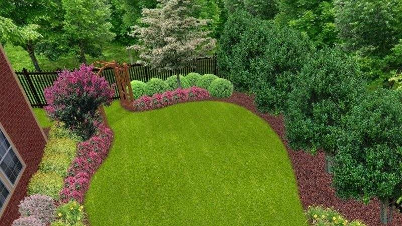Gardening Landscaping Ideas Front