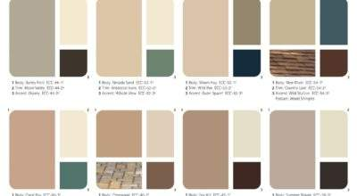 Home Depot House Paint Painting Ideas