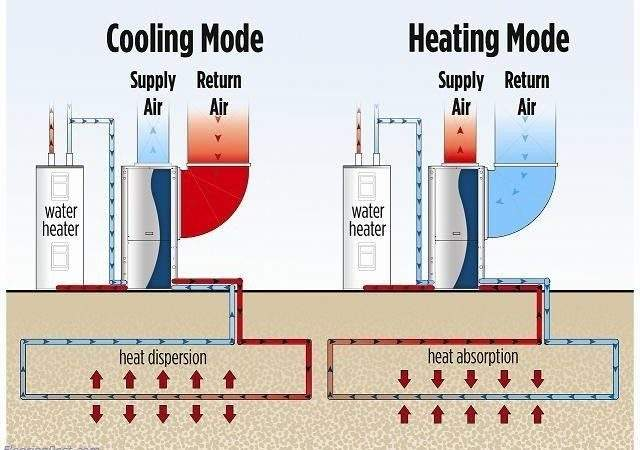Hydronic Radiant Floor Heating Systems Howstuffworks Home