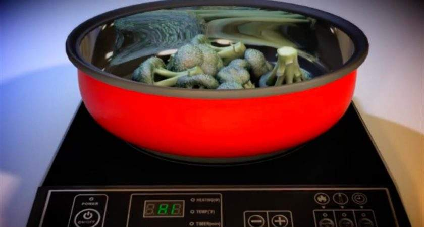 Induction Cooking Really Works Video