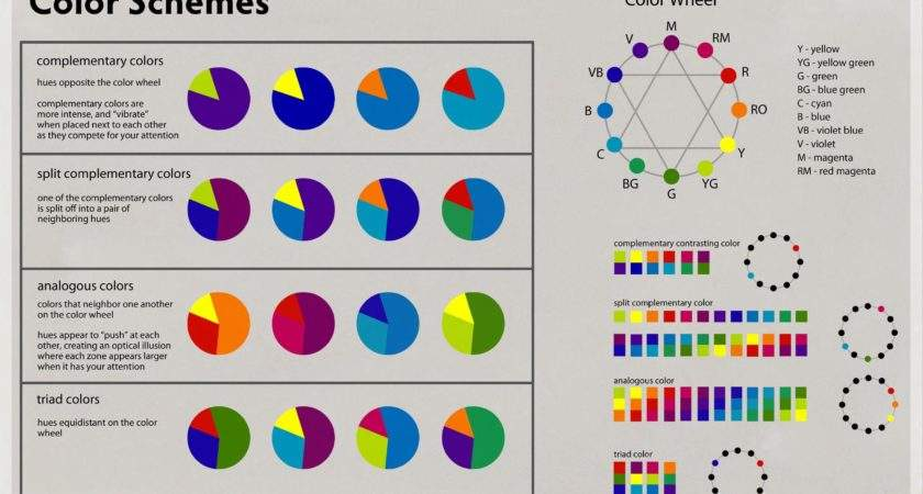 Innovative Color Theory Schemes Cool Best Ideas