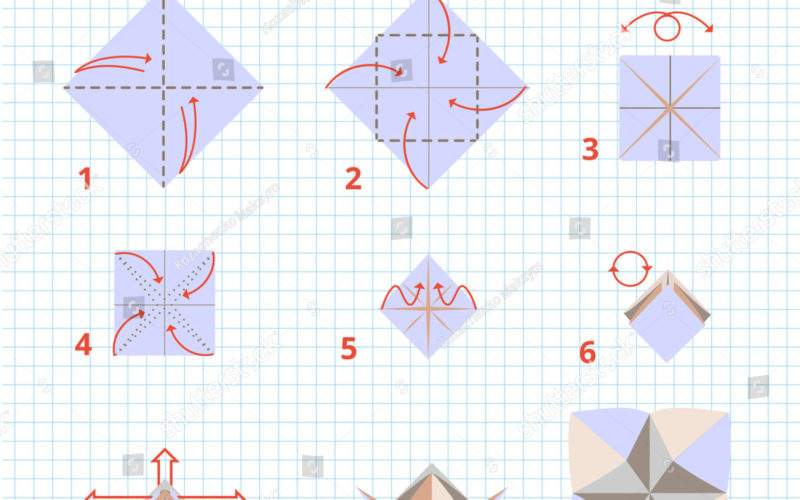 Instructions Make Paper Agilel Toy Vector