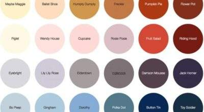 Kitchen Bathroom Paint Colours Home Painting
