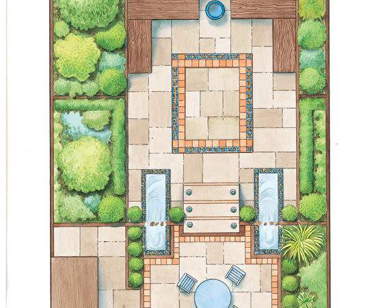 Problem Soliving Small Garden Design Layouts Ideal Home