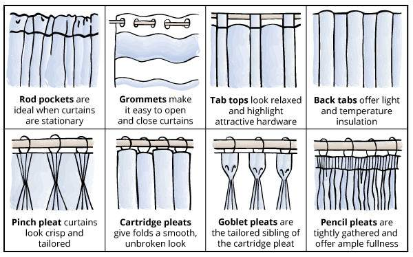 Sizing Curtains Guide Scifihits