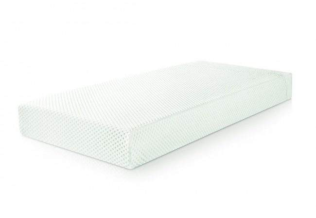 Tempur Original Mattress Physioparts