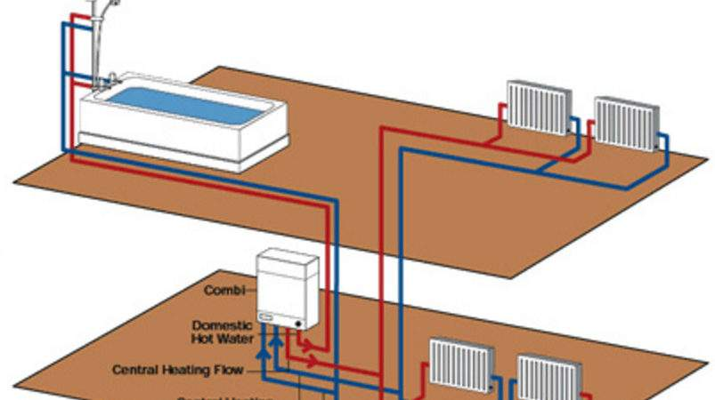 Ultimate Guide Being Efficient Heating Hot