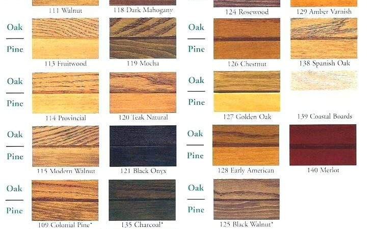 Wood Siding Stain Colors Color Chart Exterior